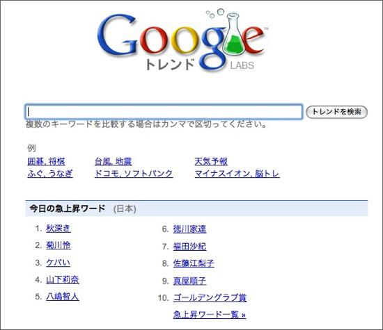 Googleトレンド日本語版